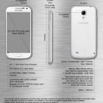 Samsung Galaxy S4 Mini Hakkında